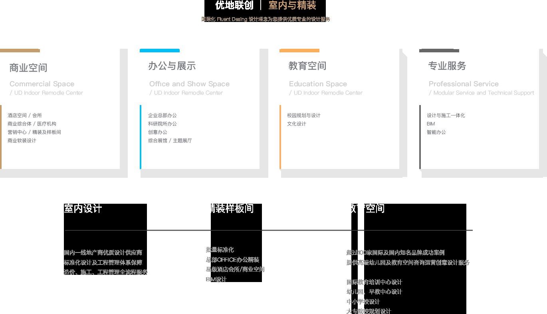 武汉设计公司,武汉乡村规划,武汉园林景观设计,武汉校园文化设计,武汉小镇规划